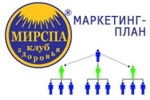 Дополнения к маркетинг-плану